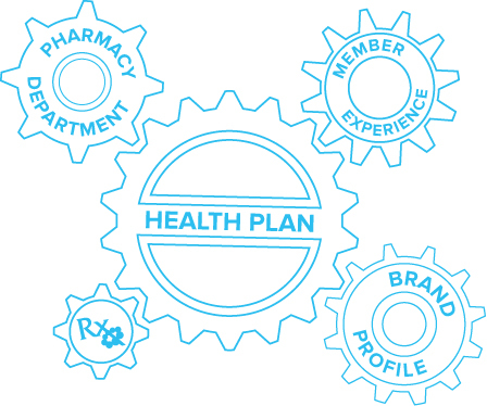 Health Plan Integration